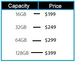 look iPod touch 6th Generation Price and Storage Capacity wise