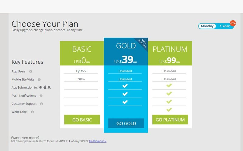 Start with free plan in iPhone app development