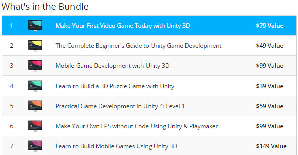 Best 3D Game Making course for iOS, Android