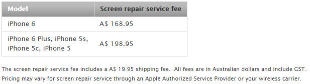 iPhone Screen repair Cost  - how much dose iPhone screen cost in Australia.