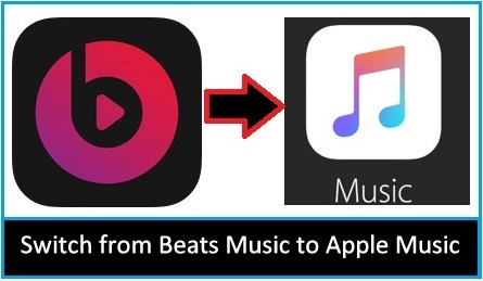 How to Move or Switch from Beats Music to Apple Music