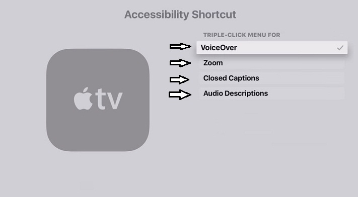 access Voiceover, Closed captions, Zoom on a triple press menu button