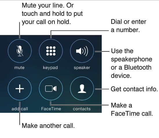 iPhone call on speakerphone now Switch Call mode