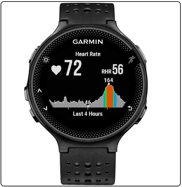 2 Garmin Watch for iPhone and iPad