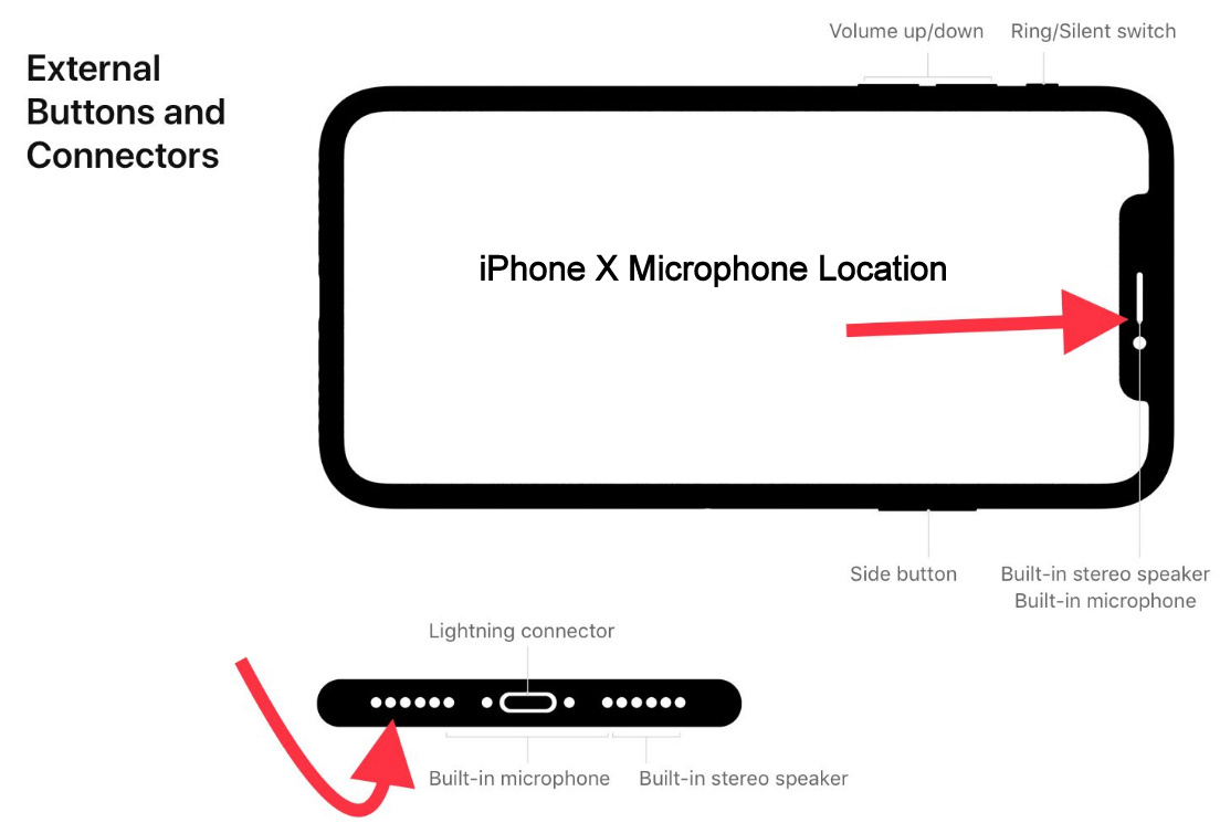 iPhone X Front Microphone location