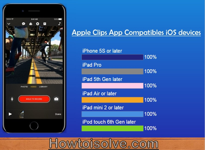 Best Apple Clips Compatible iOS devices iPhone, iPad, iPod