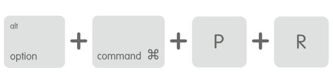 Four Keys Command to Reset NVRAM on MacBook pro Air iMac Pro