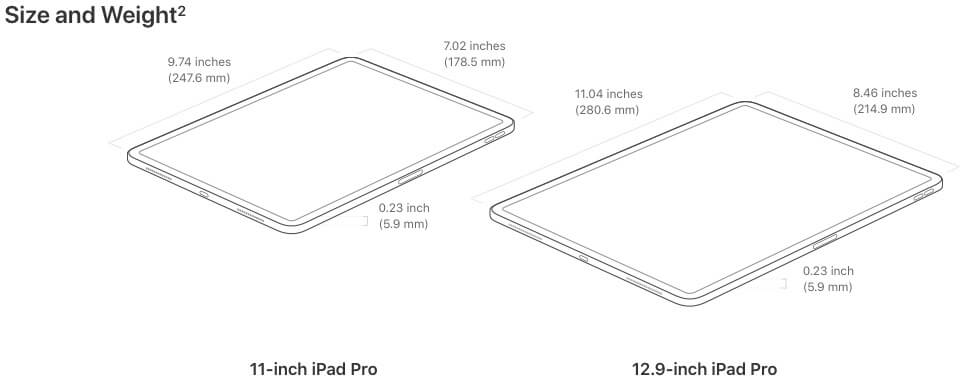 11 ipad pro screen resolution and 12.9 inch iPad pro