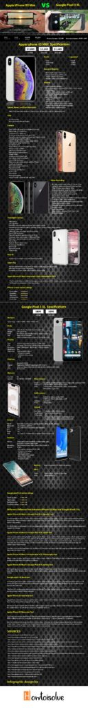 Difference-Between-Apple-iPhone-XS-Max-Vs-Google-Pixel-3-XLinfographic