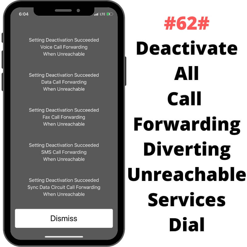 Deactivate All Call Forwarding Diverting Unreachable Services Dial