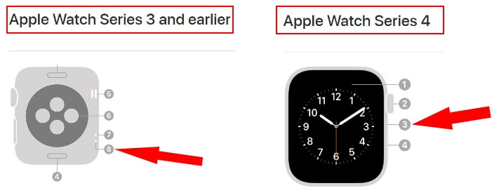 Microphone location on Apple Watch 4 and Apple Watch 3 or Earlier