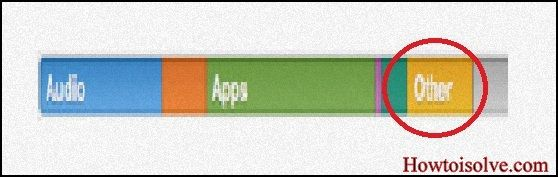 Other data in iPhone, iPad and iPodtouch, Remove unnecessary Data