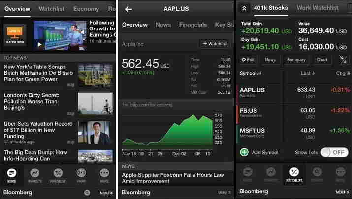 Best Stock Market Apps for iPhone, iPad - Tool for investors and Traders