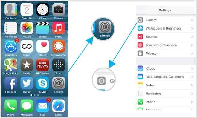 General: change font size in iPhone 6 and iPhone 5