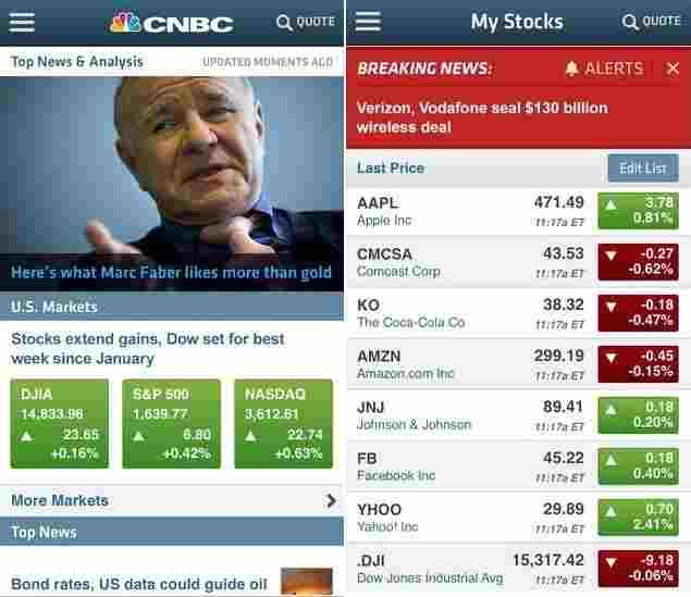 Best Stock exchange Apps for iPhone