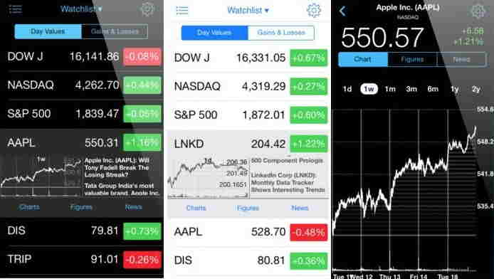 Best Stock exchange Apps for iPhone
