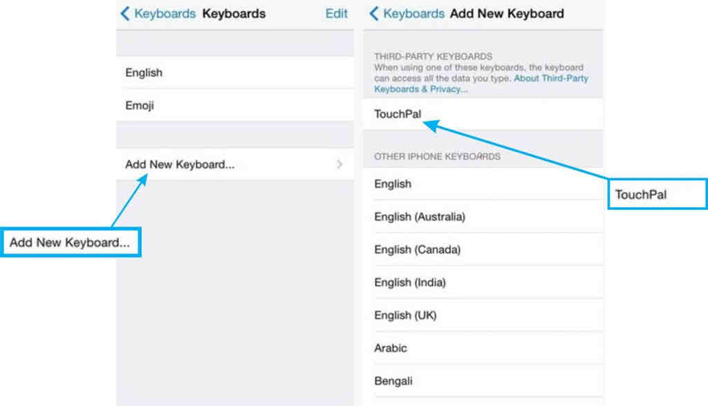 install touch party keyboard in iOS 8