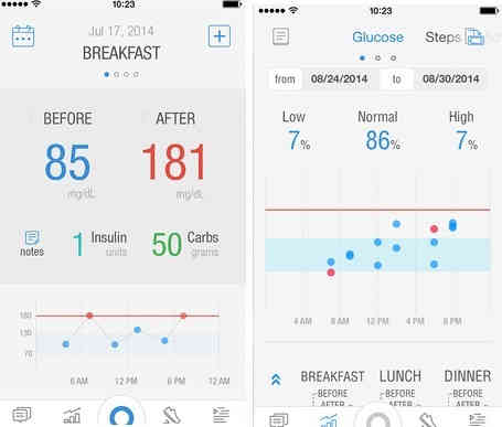 Big design and best rated diabetes app