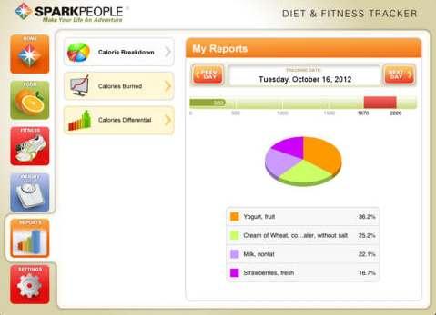 Diet & Fitness Tracker - Best Weight lose app