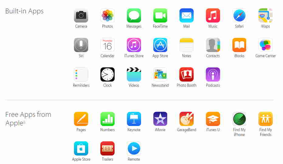 Very useful apps for iPad Air 2