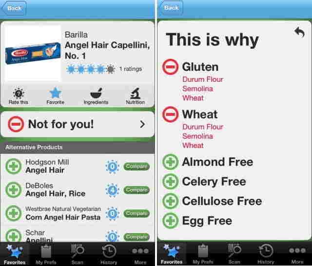 Best Weight Loss Food Tracker