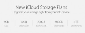 How to Upgrade iCloud Storage Plans on iPhone, iPad, Mac, PC