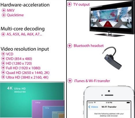 Free Best iPad HD Video player apps