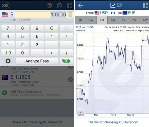 XE currency conversion apps free for iPhone and iPad