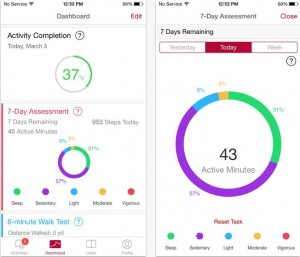 Best Heart Diseases Finder Apps for iPhone and iPad