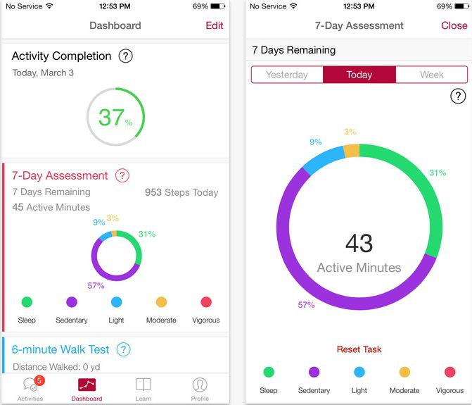 Heart diseases finder apps for iPhone, iPad