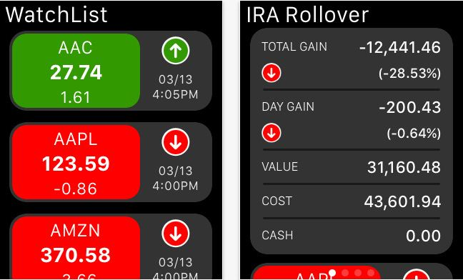 Best stock watch app for Apple watch