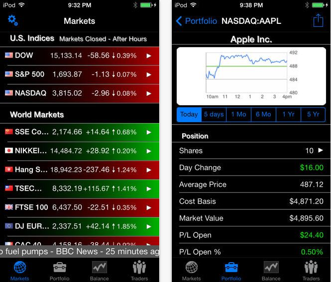 Stock Wars Stock Apps for
