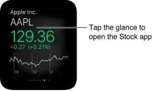 Customize stock glance on Apple watch: know stock price