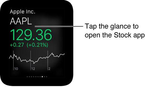 Apple watch stock app on glance