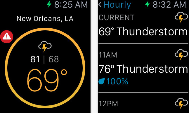 Useful Best Weather apps for Apple Watch