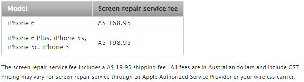 iPhone Screen repair Cost  - how much dose iPhone screen cost in Australia.