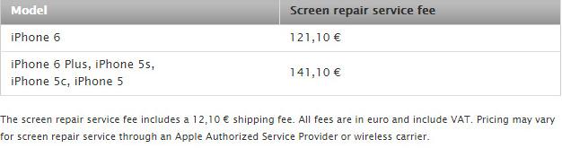 iPhone Screen repair costing in France