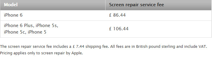 how much dose iPhone screen cost in UK