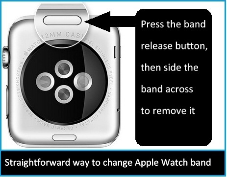 how to Change Apple Watch bands tips for Sport, Edition 2015