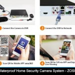 Best DIY Home Security Systems 2018: Affordable For Homeowners And Renters