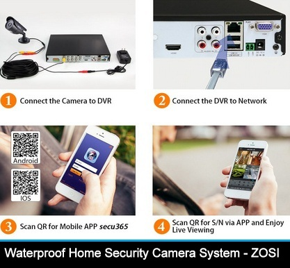 Best Home Security systems 2015 deals