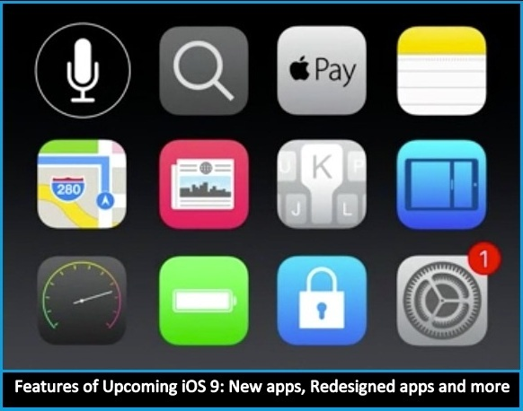 iOS 9 Features announced by apple for iPhone, iPad and iPod touch
