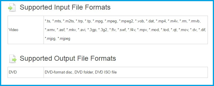Supported file format for This DVD burner tools