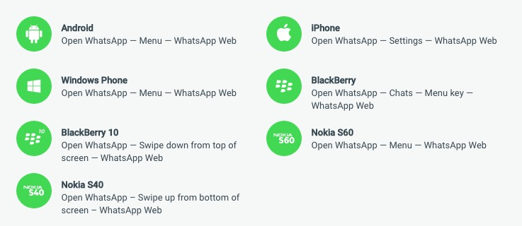 WhatsApp Web Setting on All device