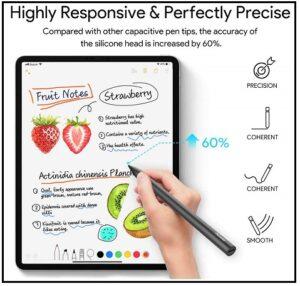 Penoval High-Precision Pencil for iPad Pro