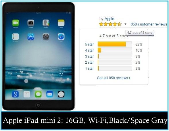 iPad Mini 2: Best iPad Mini Deals get before Christmas