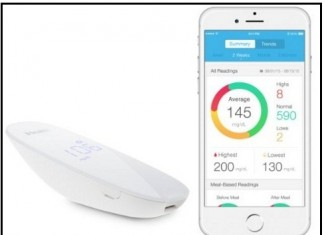 Best blood glucose meter for iPhone
