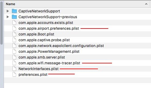 Network File on System Preference