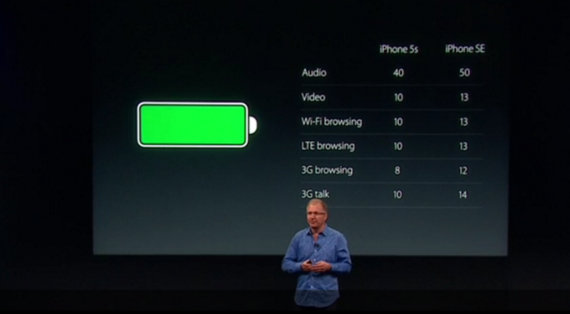 Apple iPhone SE battery life hours