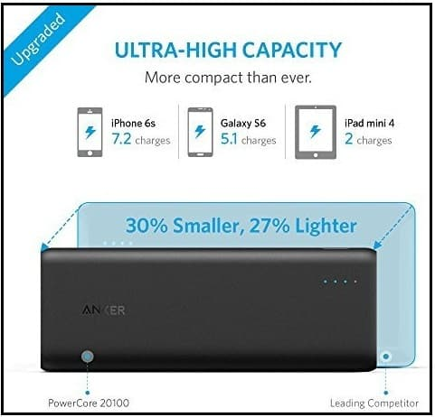 20000mAh Anker power bank iPhone SE, iPhone 5s best